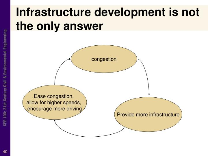 Infrastructure development is not the only answer