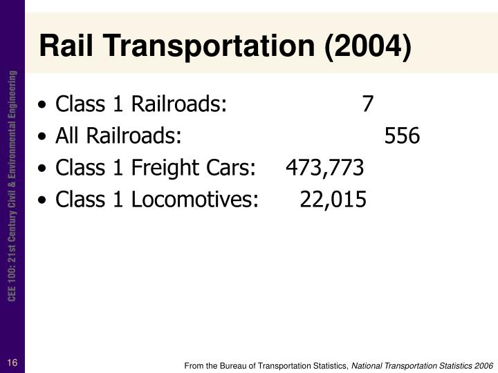 Rail Transportation (2004)