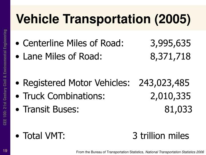 Vehicle Transportation (2005)
