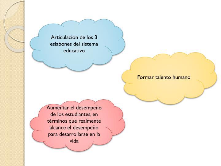 Articulación de los 3 eslabones del sistema educativo
