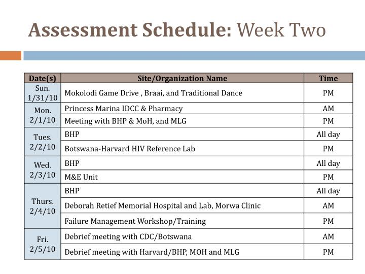 Assessment Schedule: