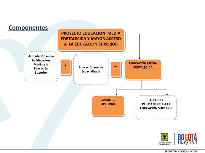 PROYECTO EDUCACION  MEDIA FORTALECIDA Y MAYOR ACCESO A  LA EDUCACION SUPERIOR