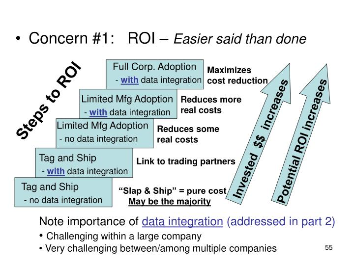 Full Corp. Adoption