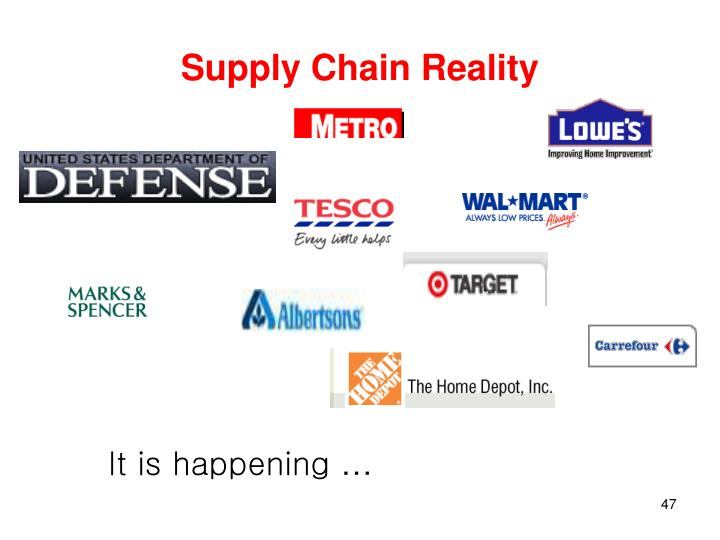 Supply Chain Reality