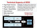 technical aspects of rfid
