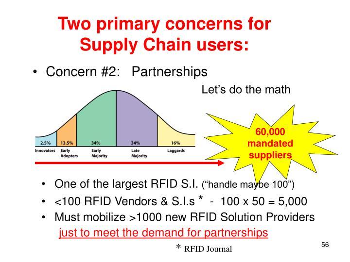 Concern #2:   Partnerships