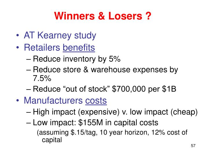 Winners & Losers ?