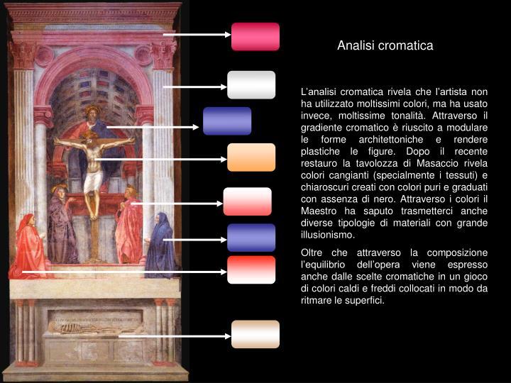 La tavolozza di Masaccio