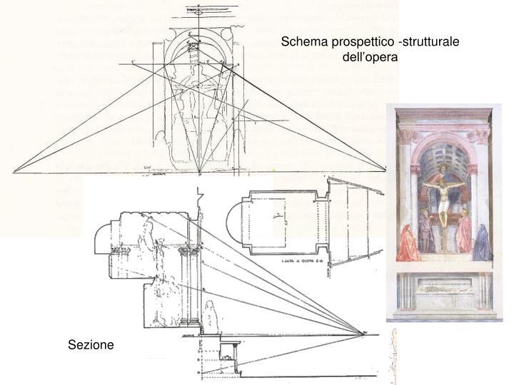 Schema prospettico -strutturale dell'opera