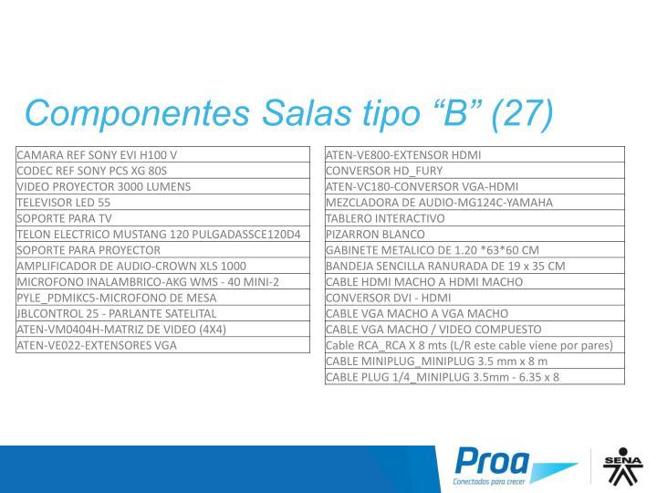 """Componentes Salas tipo """"B"""" (27)"""