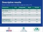 descriptive results