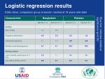 logistic regression results1