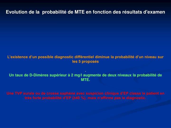 Evolution de la  probabilité de MTE en fonction des résultats d'examen