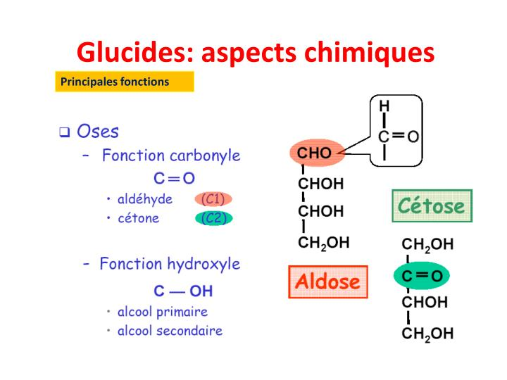 Glucides: aspects chimiques