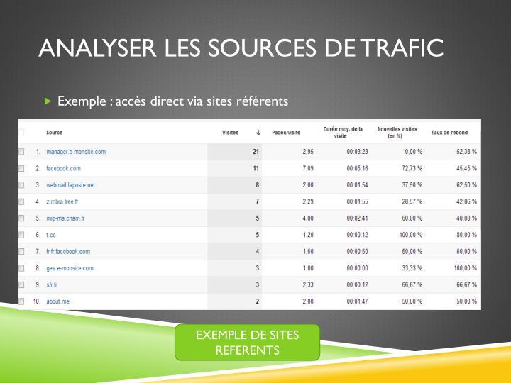 Analyser les sources de trafic