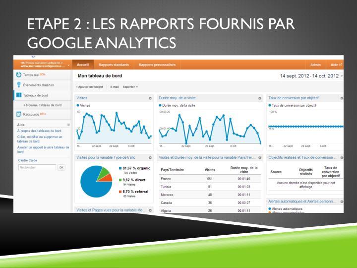 Etape 2 : les rapports fournis par Google