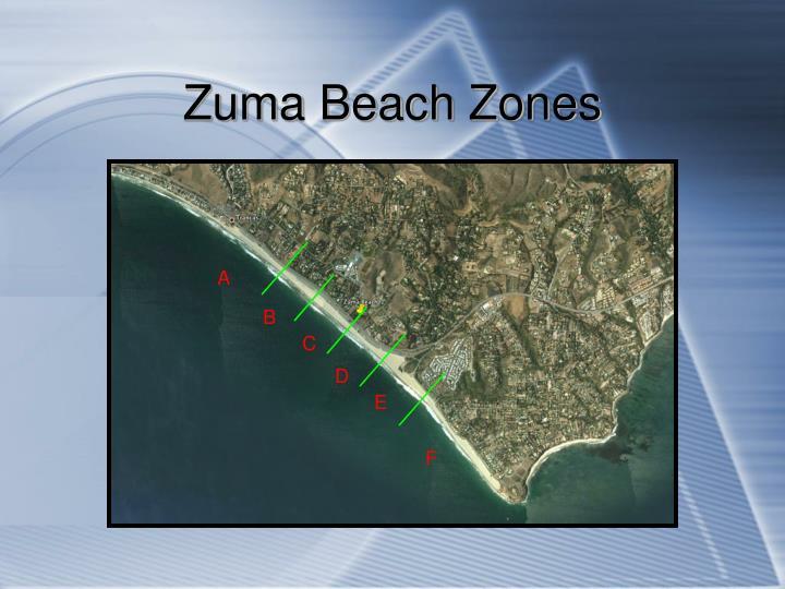 Zuma Beach Zones