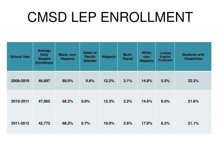 CMSD LEP ENROLLMENT