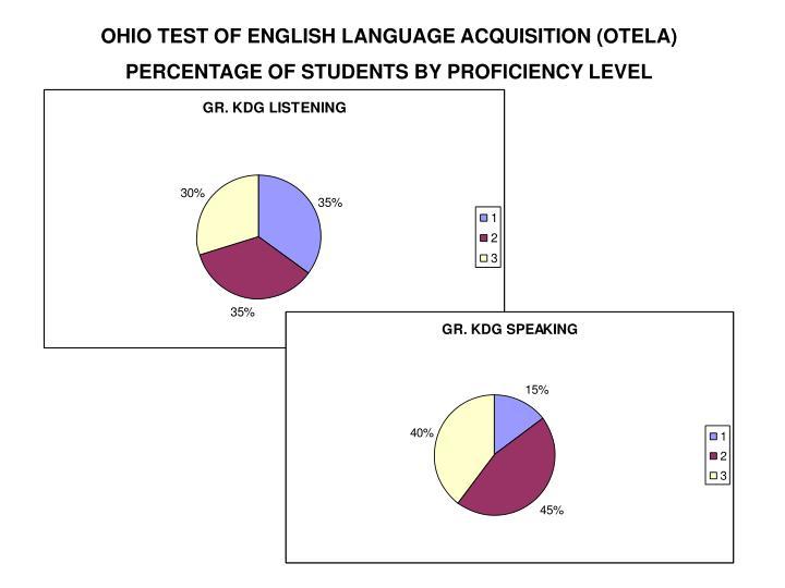 OHIO TEST OF ENGLISH LANGUAGE ACQUISITION (OTELA)