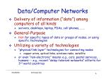 data computer networks