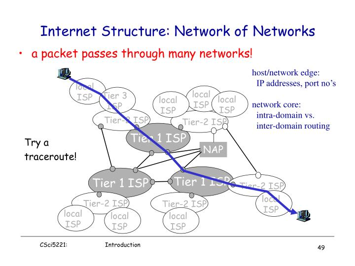 a packet passes through many networks!