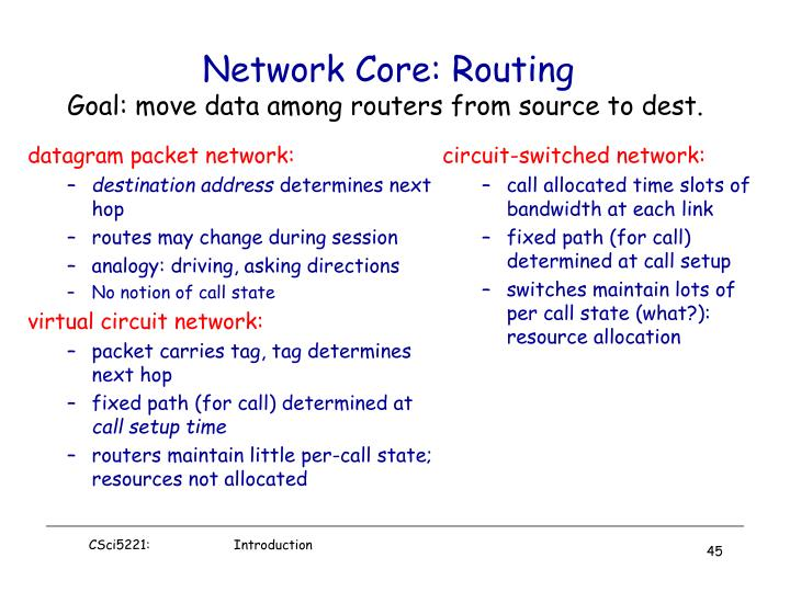 Goal: move data among routers from source to dest.