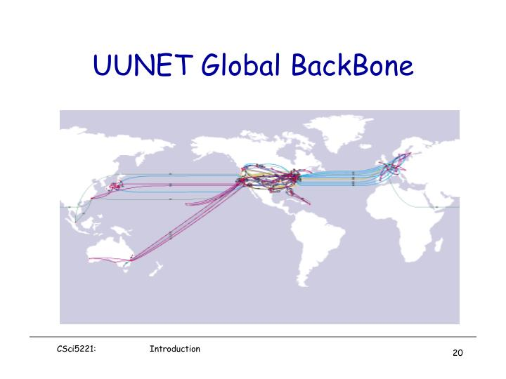 UUNET Global BackBone
