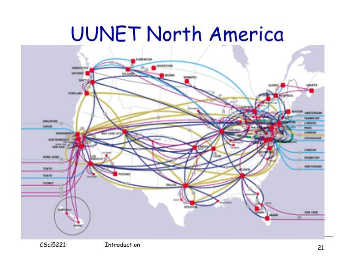 UUNET North America Backbone