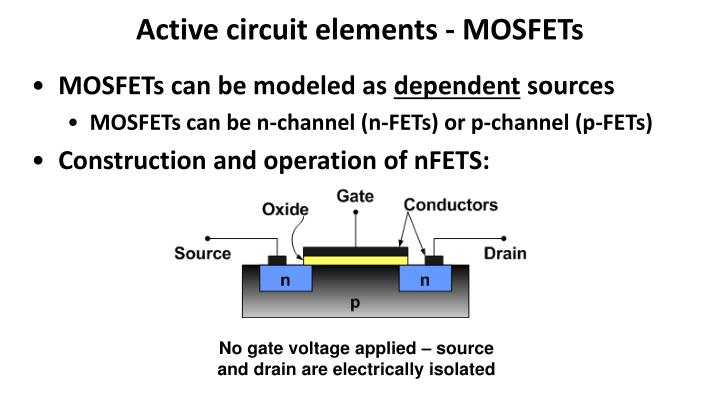 Active circuit elements - MOSFETs