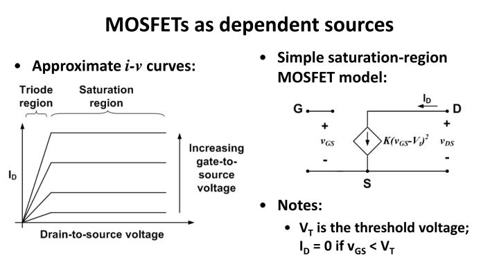 MOSFETs as dependent sources