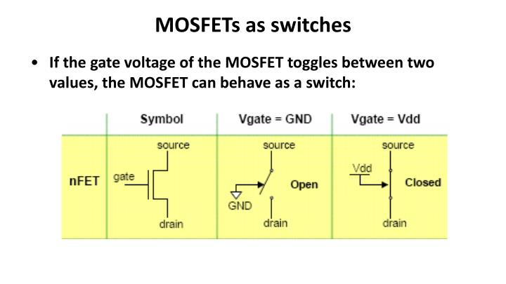 MOSFETs as switches