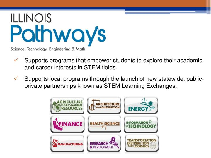 Supports programs