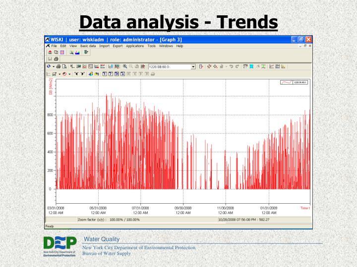 Data analysis - Trends