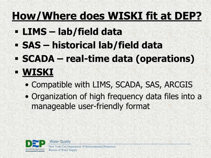 How/Where does WISKI fit at DEP?