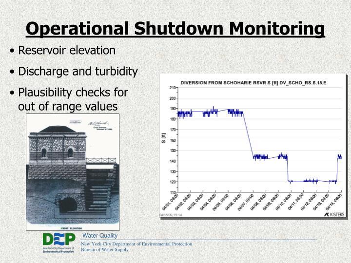 Operational Shutdown Monitoring
