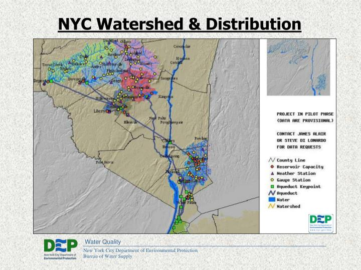 NYC Watershed & Distribution
