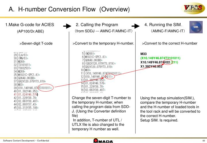 A.  H-number Conversion Flow  (Overview)