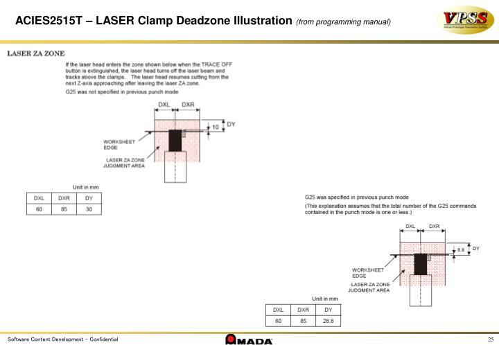 ACIES2515T – LASER Clamp Deadzone Illustration