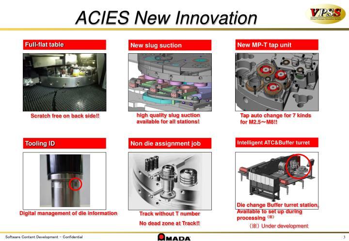 ACIES New Innovation