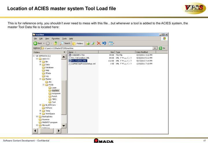 Location of ACIES master system Tool Load file