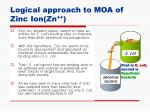 logical approach to moa of zinc ion zn