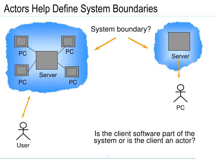 Actors Help Define System Boundaries