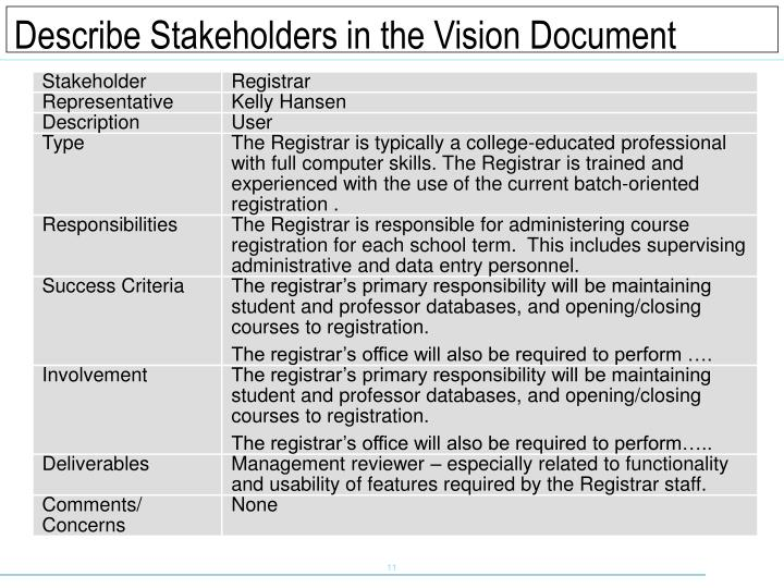 Describe Stakeholders in the Vision Document