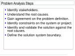 problem analysis steps