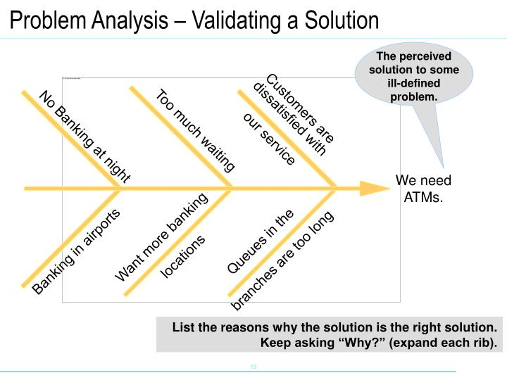 Problem Analysis – Validating a Solution