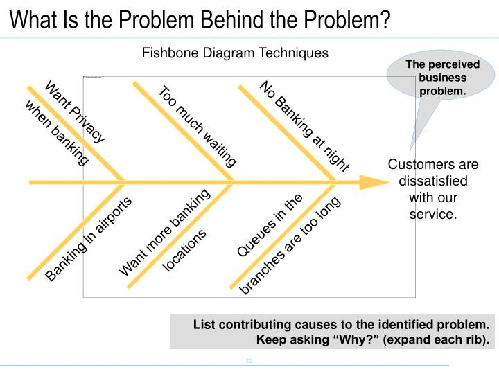 What Is the Problem Behind the Problem?