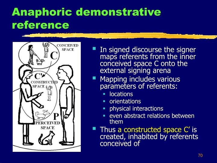 Anaphoric demonstrative reference