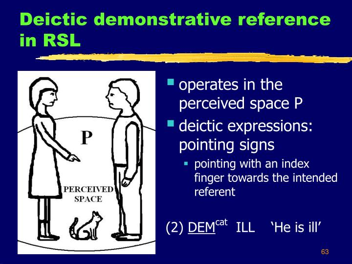Deictic demonstrative reference in RSL