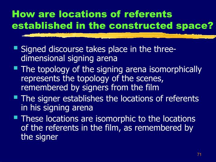 How are locations of referents established in the constructed space?