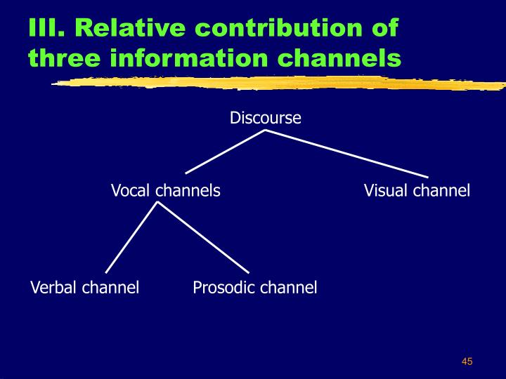 III. Relative contribution of three information channels
